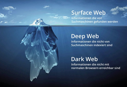Surface Web Deep Web Infografik