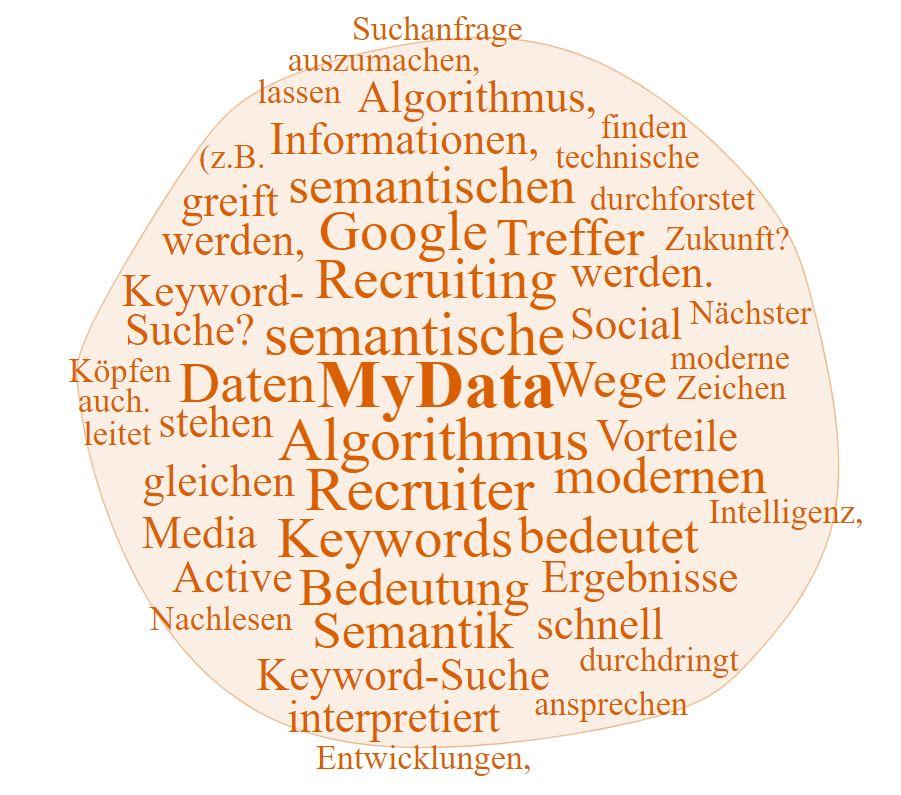 Visualisierung einer semantischen Suche