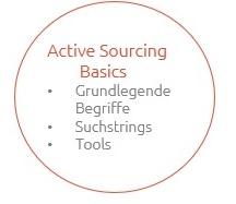 Active Sourcing Basics