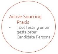 Active Sourcing Praxis